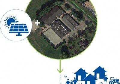 cooperatie-bommelerwaar-viert-nieuw-energieproject-in-hedel-1560947274